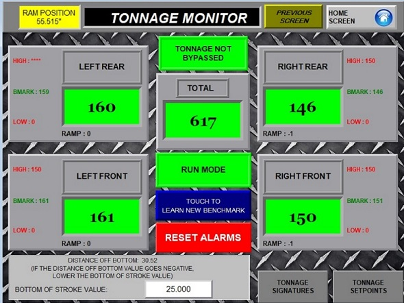 HYD Maximizer Tonnage Monitor Screen