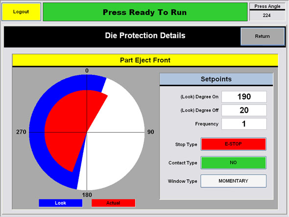 Maximizer Die Protection Screen