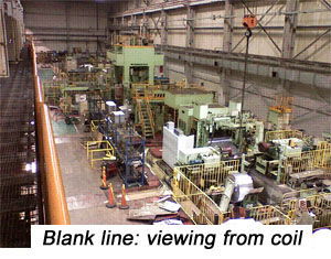 Coil view from blank line